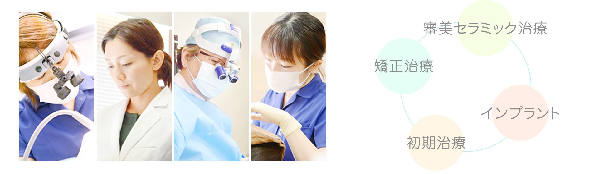 崩壊したお口でも、各分野の専門家の技術を駆使し、包括的に治療することで、あなたが理想とする口元を創造します。審美歯科 矯正歯科 インプラント 初期治療
